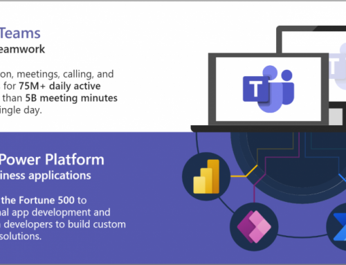 Microsoft Teams and the Microsoft Power Platform integration enhanced