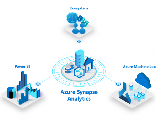 Introducing Azure Synapse
